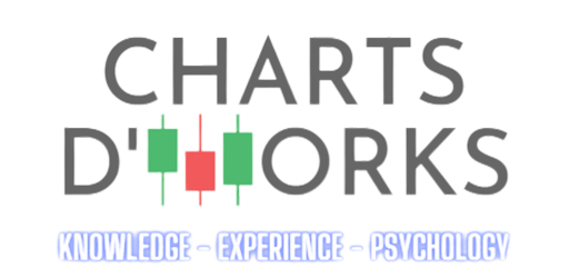 Charts D'works